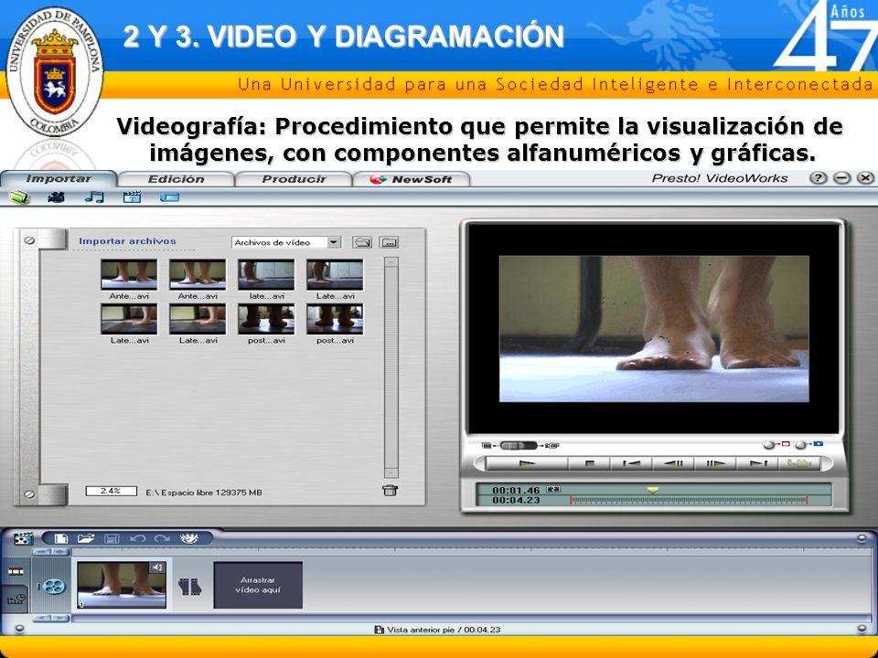 4.8 cm 2 Y 3. VIDEO Y DIAGRAMACIÓN