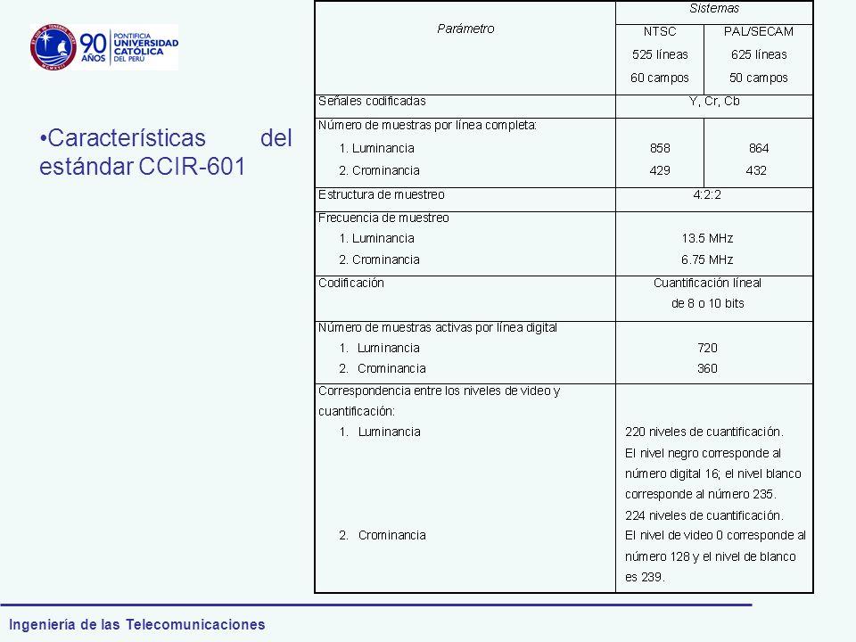 Ingeniería de las Telecomunicaciones Características del estándar CCIR-601