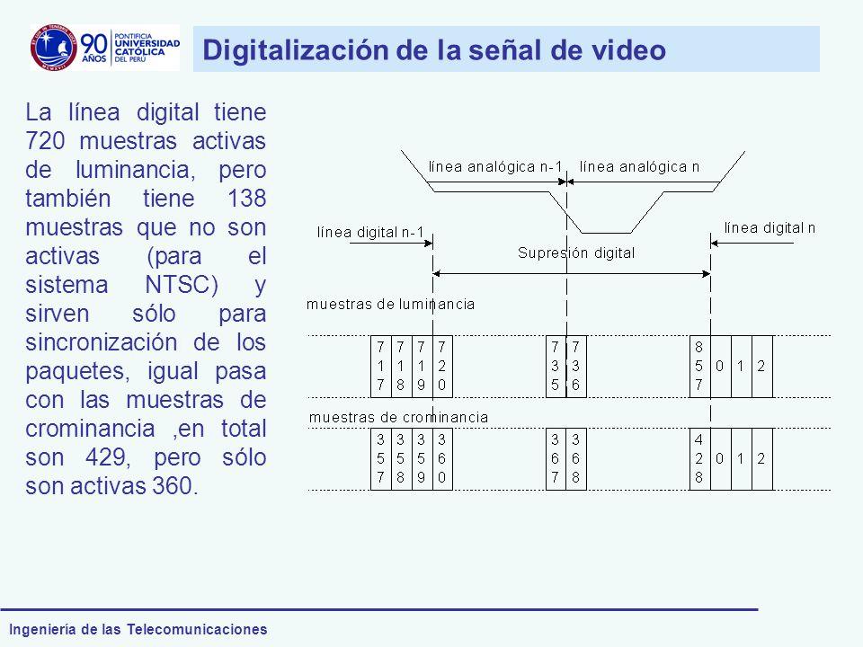 Ingeniería de las Telecomunicaciones Digitalización de la señal de video La línea digital tiene 720 muestras activas de luminancia, pero también tiene