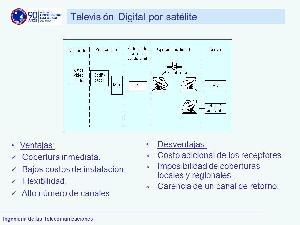 Ingeniería de las Telecomunicaciones Televisión Digital por satélite Ventajas: Cobertura inmediata. Bajos costos de instalación. Flexibilidad. Alto nú