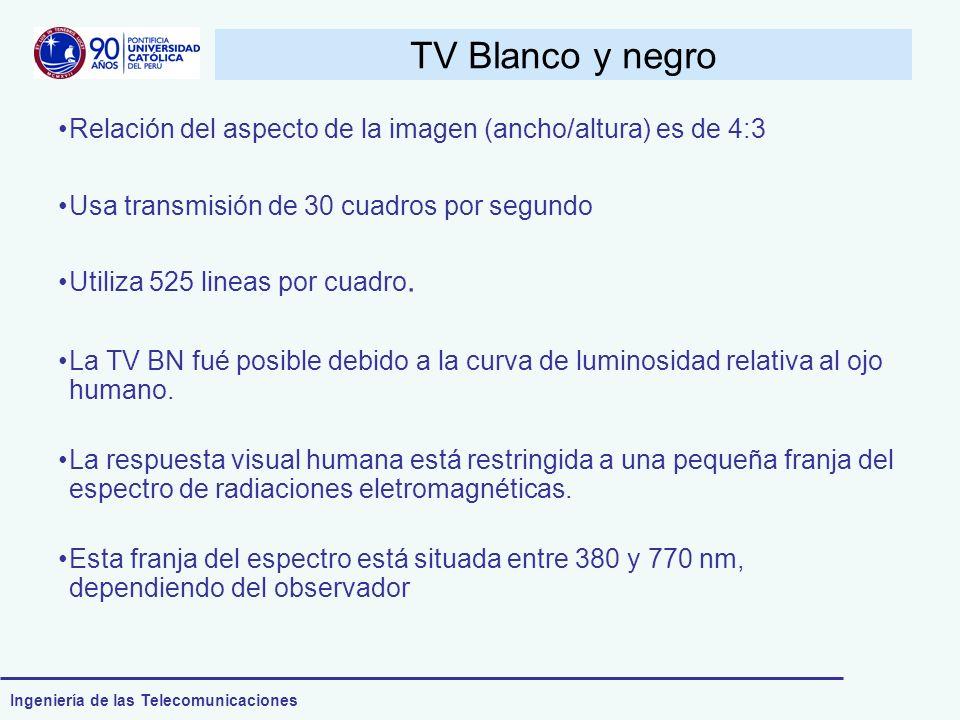 Ingeniería de las Telecomunicaciones TV Blanco y negro Relación del aspecto de la imagen (ancho/altura) es de 4:3 Usa transmisión de 30 cuadros por se