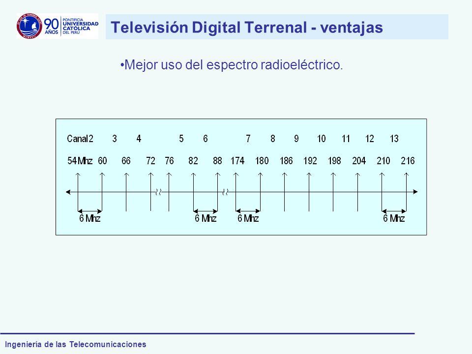 Ingeniería de las Telecomunicaciones Mejor uso del espectro radioeléctrico. Televisión Digital Terrenal - ventajas