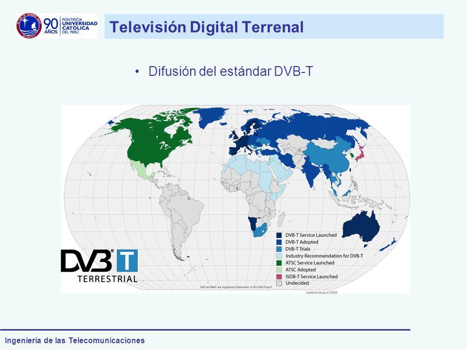 Ingeniería de las Telecomunicaciones Televisión Digital Terrenal Difusión del estándar DVB-T