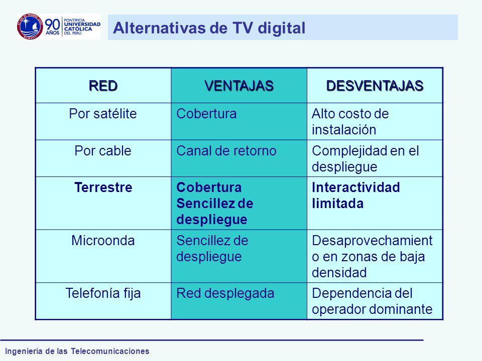 Ingeniería de las Telecomunicaciones Alternativas de TV digital REDVENTAJASDESVENTAJAS Por satéliteCoberturaAlto costo de instalación Por cableCanal d