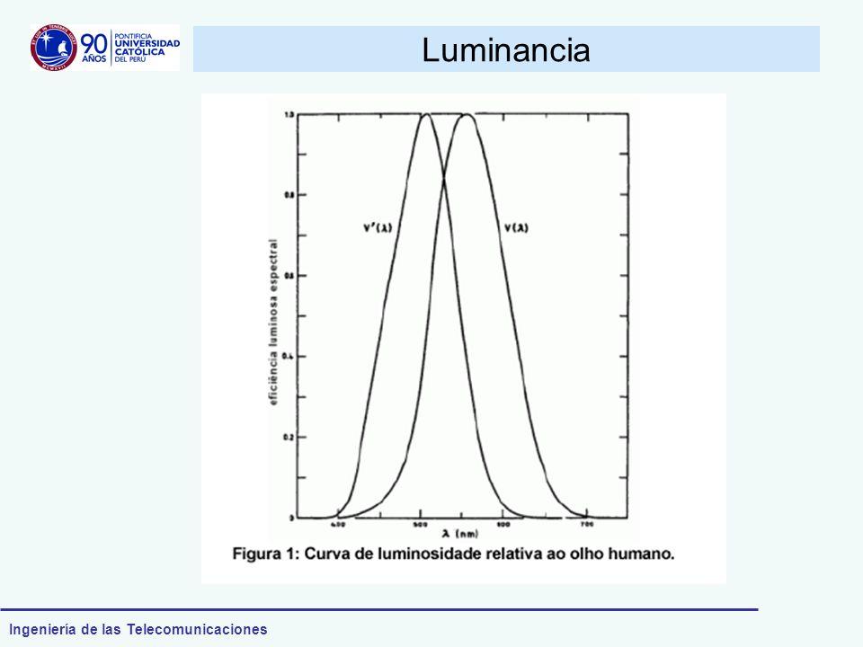 Ingeniería de las Telecomunicaciones Luminancia