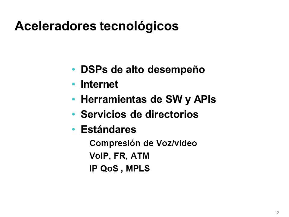 12 Aceleradores tecnológicos DSPs de alto desempeño Internet Herramientas de SW y APIs Servicios de directorios Estándares Compresión de Voz/video VoI