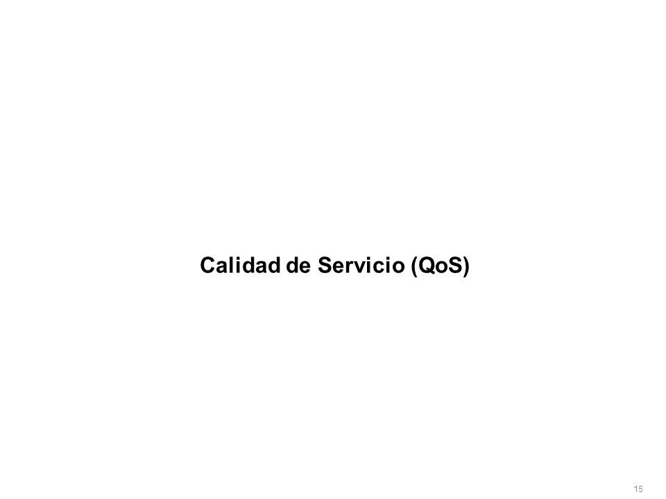 15 Calidad de Servicio (QoS)