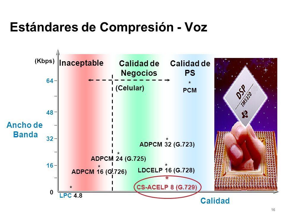 16 Ancho de Banda Inaceptable Calidad de Negocios Calidad de PS 16 32 64 0 * CS-ACELP 8 (G.729) * LPC 4.8 (Celular) * ADPCM 24 (G.725) * ADPCM 16 (G.7