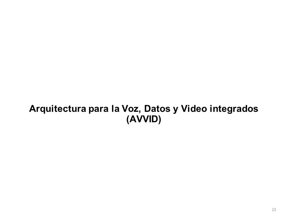 20 Arquitectura para la Voz, Datos y Video integrados (AVVID)