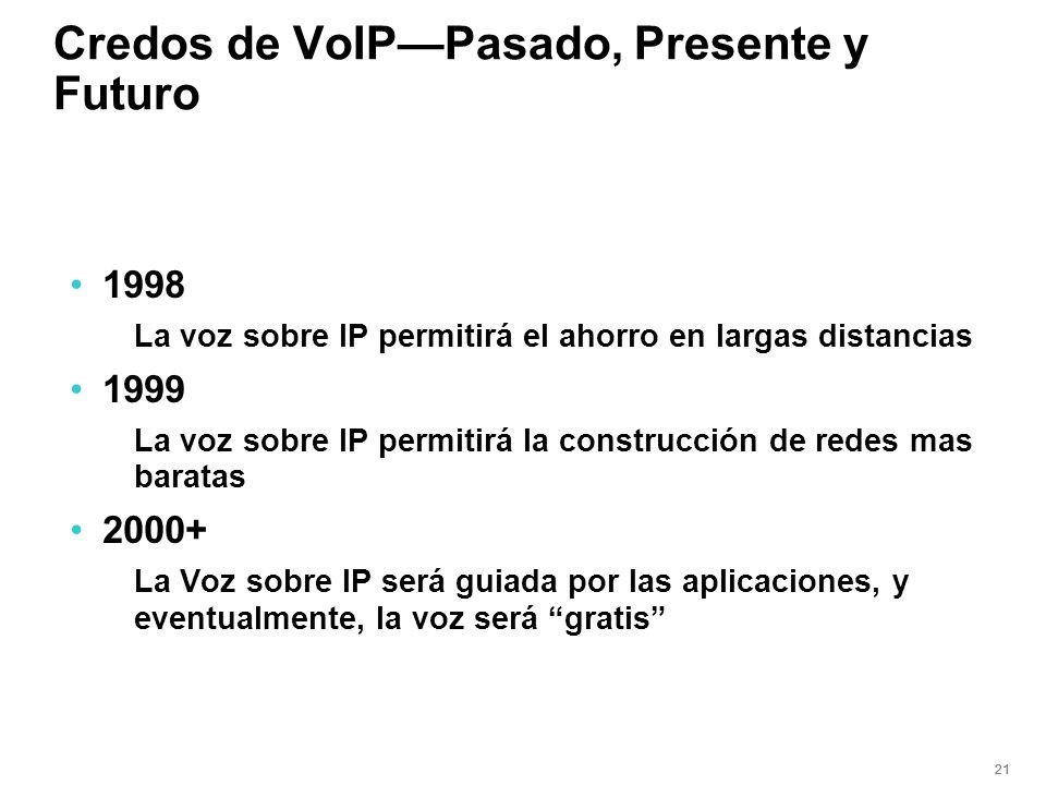 21 Credos de VoIPPasado, Presente y Futuro 1998 La voz sobre IP permitirá el ahorro en largas distancias 1999 La voz sobre IP permitirá la construcció