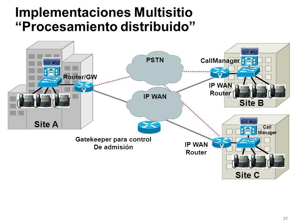 27 Router/GW Site A Site B Site C IP WAN Router IP WAN Router Call Manager CallManager Gatekeeper para control De admisión Implementaciones Multisitio