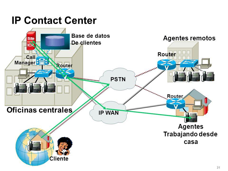 31 IP Contact Center Router PSTN Router Call Manager IP WAN Agentes Trabajando desde casa Oficinas centrales Router Agentes remotos Cliente Base de da