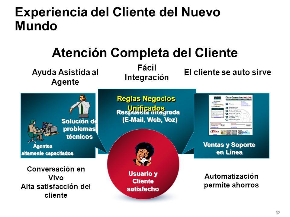 32 Fácil Integración Respuesta Integrada (E-Mail, Web, Voz) Reglas Negocios Unificados Atención Completa del Cliente Usuario y Cliente satisfecho Ayud