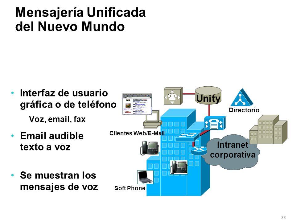 33 Soft Phone Directorio Clientes Web/E-Mail Mensajería Unificada del Nuevo Mundo Interfaz de usuario gráfica o de teléfono Voz, email, fax Email audi
