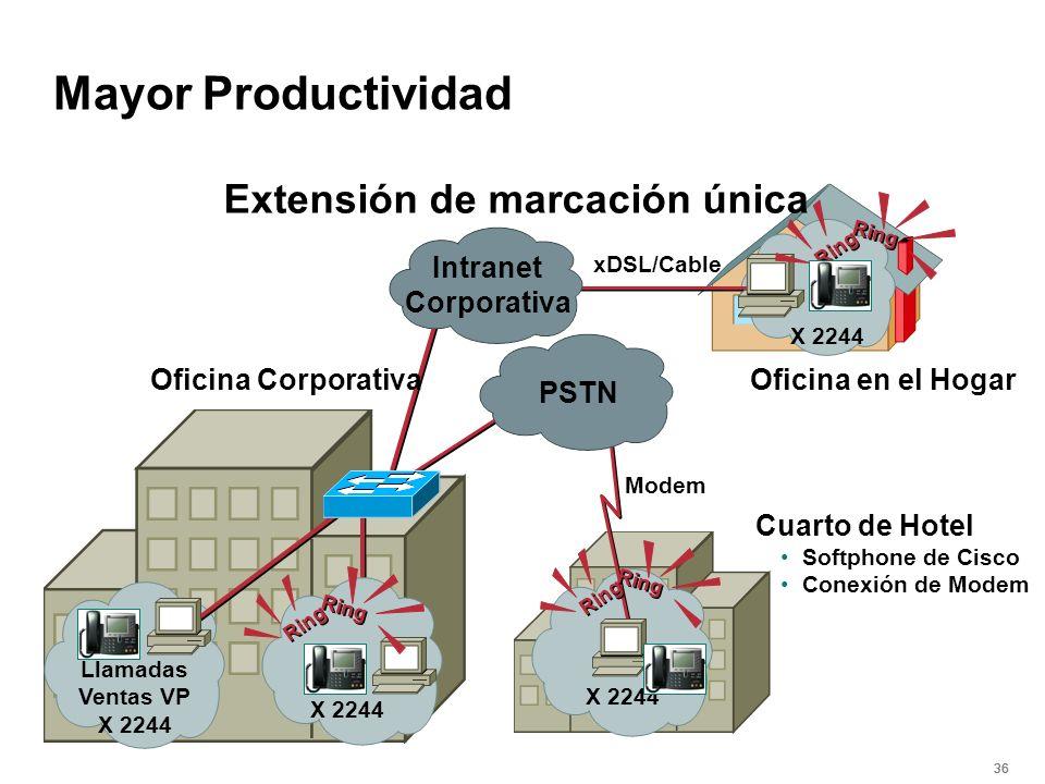 36 Cuarto de Hotel Softphone de Cisco Conexión de Modem Oficina en el Hogar Oficina Corporativa Llamadas Ventas VP X 2244 Intranet Corporativa xDSL/Ca