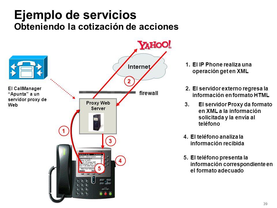 39 Ejemplo de servicios Obteniendo la cotización de acciones Proxy Web Server 1 4 1.El IP Phone realiza una operación get en XML 2.El servidor externo