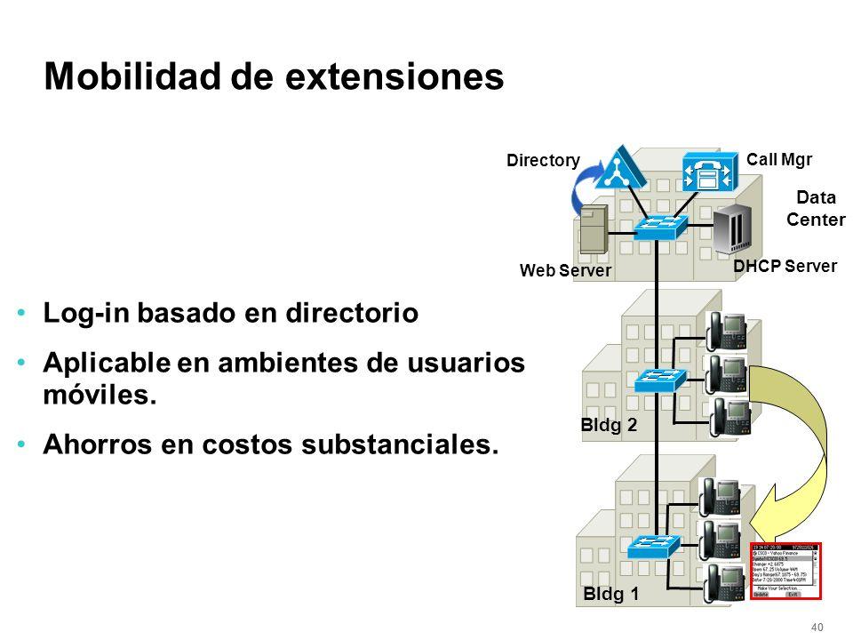 40 Mobilidad de extensiones Log-in basado en directorio Aplicable en ambientes de usuarios móviles. Ahorros en costos substanciales. Directory Bldg 2