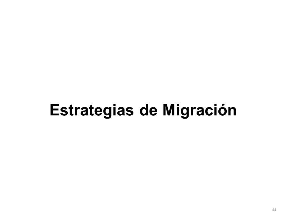 44 Estrategias de Migración