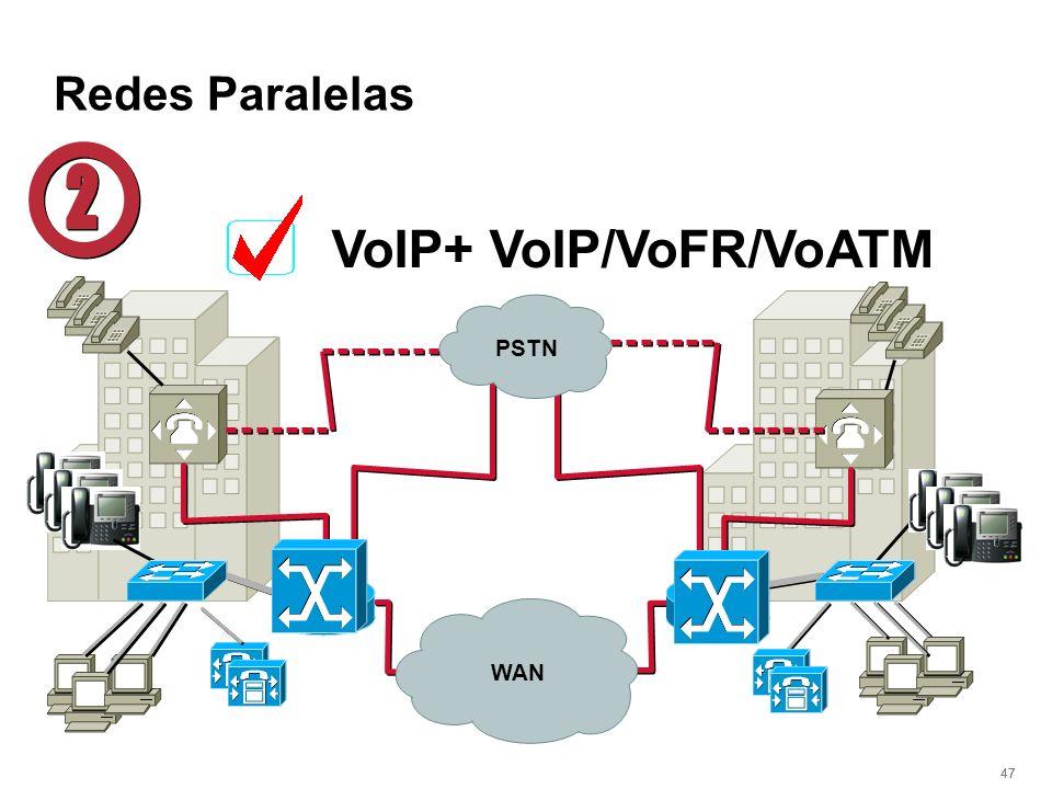 47 VoIP+ VoIP/VoFR/VoATM WAN PSTN Redes Paralelas