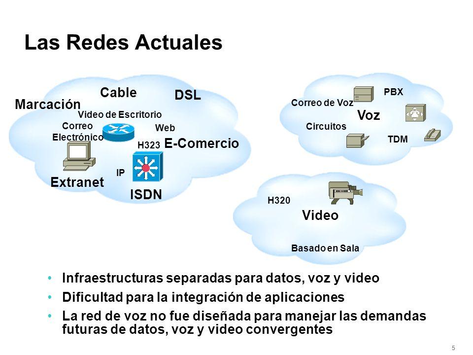 555 Video Voz PBX TDM Circuitos Correo de Voz IP Web Correo Electrónico DSL Cable Marcación ISDN Extranet E-Comercio H320 Basado en Sala H323 Video de