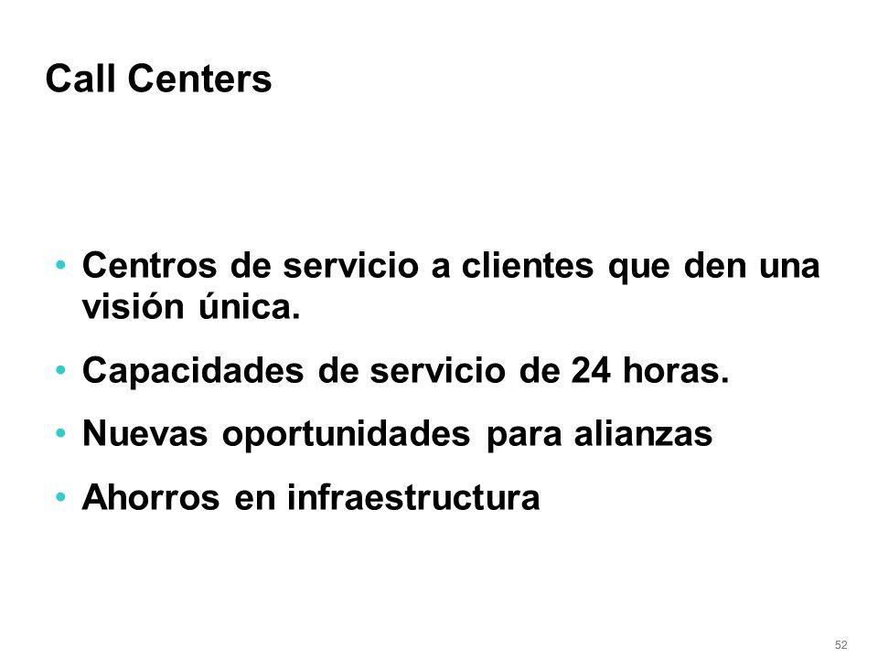52 Call Centers Centros de servicio a clientes que den una visión única. Capacidades de servicio de 24 horas. Nuevas oportunidades para alianzas Ahorr