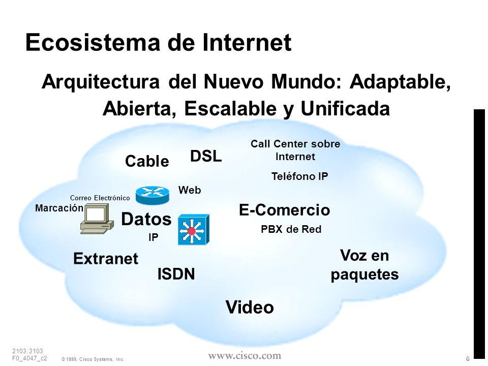 666 Voz en paquetes IP Web Correo Electrónico DSL Cable Marcación ISDN Extranet E-Comercio Teléfono IP PBX de Red Call Center sobre Internet Datos Vid