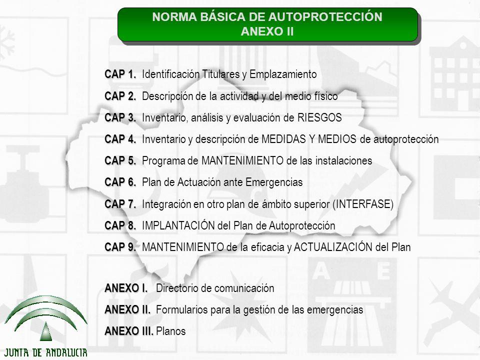 NORMA BÁSICA DE AUTOPROTECCIÓN ANEXO II NORMA BÁSICA DE AUTOPROTECCIÓN ANEXO II CAP 1. CAP 1. Identificación Titulares y Emplazamiento CAP 2. CAP 2. D