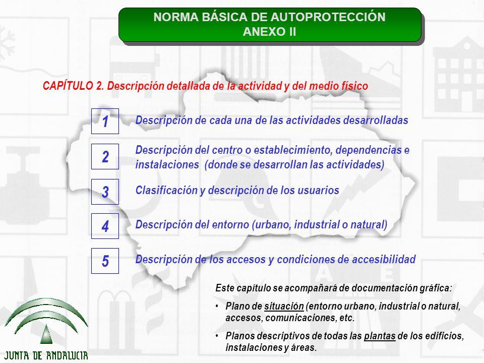 NORMA BÁSICA DE AUTOPROTECCIÓN ANEXO II NORMA BÁSICA DE AUTOPROTECCIÓN ANEXO II CAPÍTULO 2. Descripción detallada de la actividad y del medio físico D