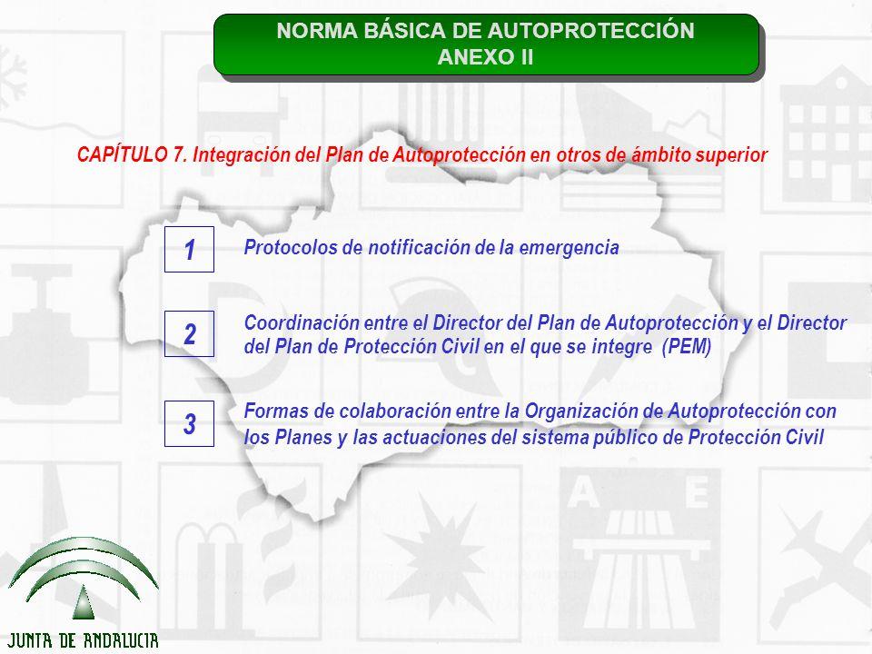 NORMA BÁSICA DE AUTOPROTECCIÓN ANEXO II NORMA BÁSICA DE AUTOPROTECCIÓN ANEXO II CAPÍTULO 7. Integración del Plan de Autoprotección en otros de ámbito