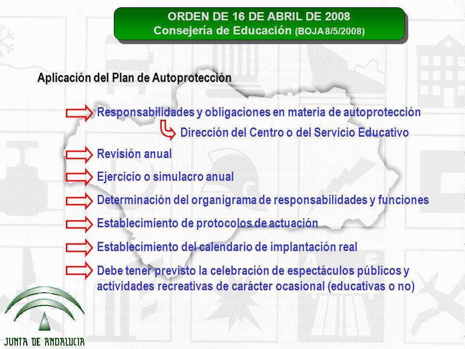 ORDEN DE 16 DE ABRIL DE 2008 Consejería de Educación (BOJA 8/5/2008) ORDEN DE 16 DE ABRIL DE 2008 Consejería de Educación (BOJA 8/5/2008) Aplicación d