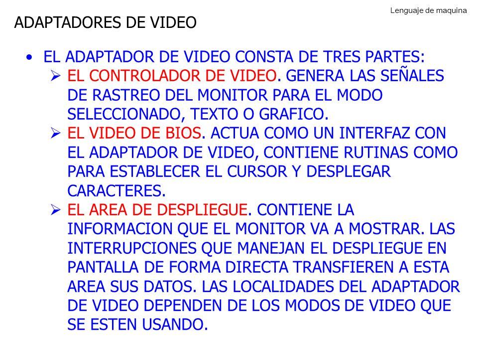 ADAPTADORES DE VIDEO EL ADAPTADOR DE VIDEO CONSTA DE TRES PARTES: EL CONTROLADOR DE VIDEO.