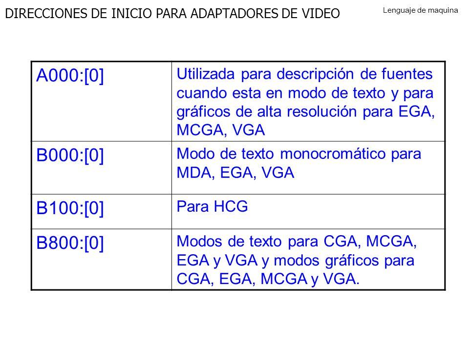 DIRECCIONES DE INICIO PARA ADAPTADORES DE VIDEO A000:[0] Utilizada para descripción de fuentes cuando esta en modo de texto y para gráficos de alta resolución para EGA, MCGA, VGA B000:[0] Modo de texto monocromático para MDA, EGA, VGA B100:[0] Para HCG B800:[0] Modos de texto para CGA, MCGA, EGA y VGA y modos gráficos para CGA, EGA, MCGA y VGA.