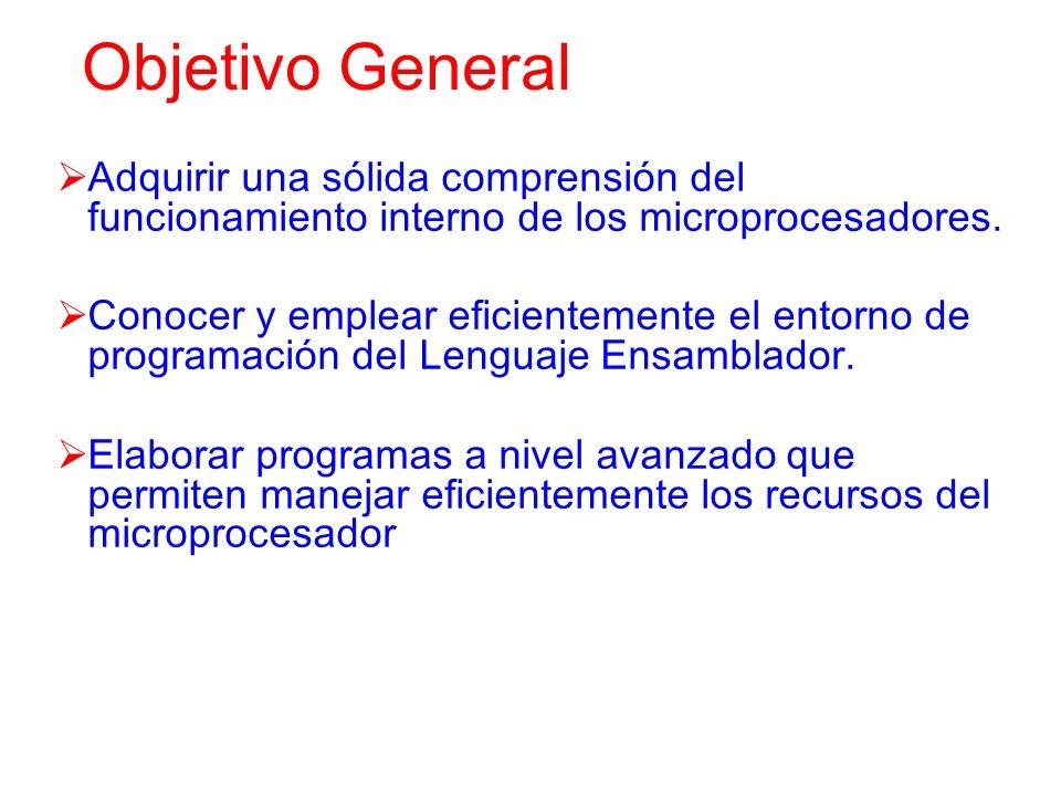 MODO DE VIDEO : 00h SE REQUIERE: Código 00h en AH Código de modo en AL ; 03 para color ; 07 para monocromático INTERRUPCION 10H DEL BIOS PARA EL MODO TEXTO TAMAÑO DEL CURSOR : 01h SE REQUIERE: CH (Bits 4-0) = Parte superior del cursor CL (Bits 4-0) = Parte inferior del cursor PARA AJUSTAR EL TAMANO DEL CURSOR ENTRE LA PARTE SUPERIOR Y LA INFERIOR: 0:14 (CH:CL) Lenguaje de maquina