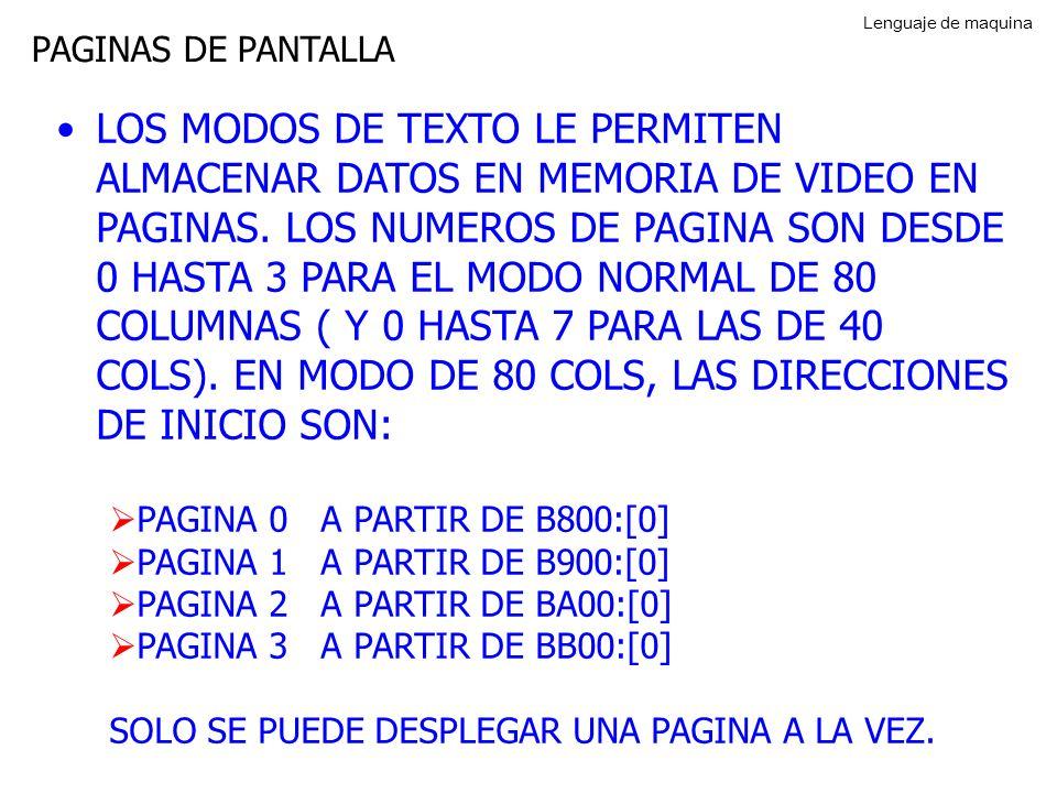 PAGINAS DE PANTALLA LOS MODOS DE TEXTO LE PERMITEN ALMACENAR DATOS EN MEMORIA DE VIDEO EN PAGINAS.