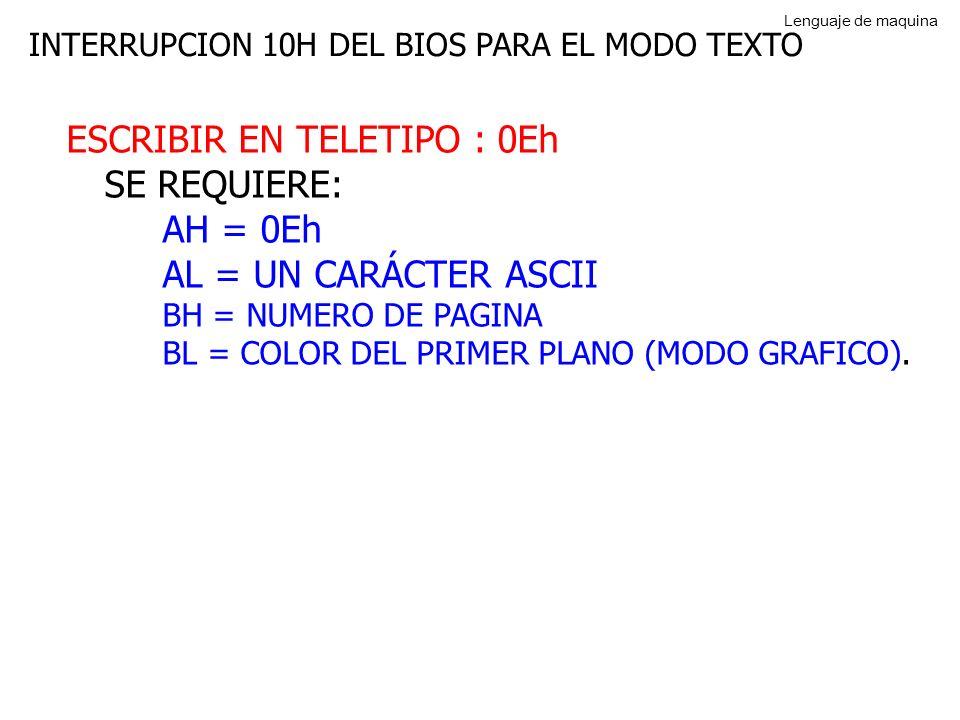INTERRUPCION 10H DEL BIOS PARA EL MODO TEXTO ESCRIBIR EN TELETIPO : 0Eh SE REQUIERE: AH = 0Eh AL = UN CARÁCTER ASCII BH = NUMERO DE PAGINA BL = COLOR DEL PRIMER PLANO (MODO GRAFICO).