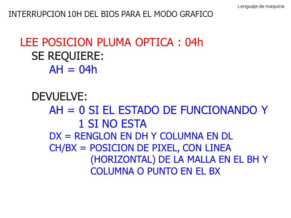 INTERRUPCION 10H DEL BIOS PARA EL MODO GRAFICO LEE POSICION PLUMA OPTICA : 04h SE REQUIERE: AH = 04h DEVUELVE: AH = 0 SI EL ESTADO DE FUNCIONANDO Y 1 SI NO ESTA DX = RENGLON EN DH Y COLUMNA EN DL CH/BX = POSICION DE PIXEL, CON LINEA (HORIZONTAL) DE LA MALLA EN EL BH Y COLUMNA O PUNTO EN EL BX Lenguaje de maquina
