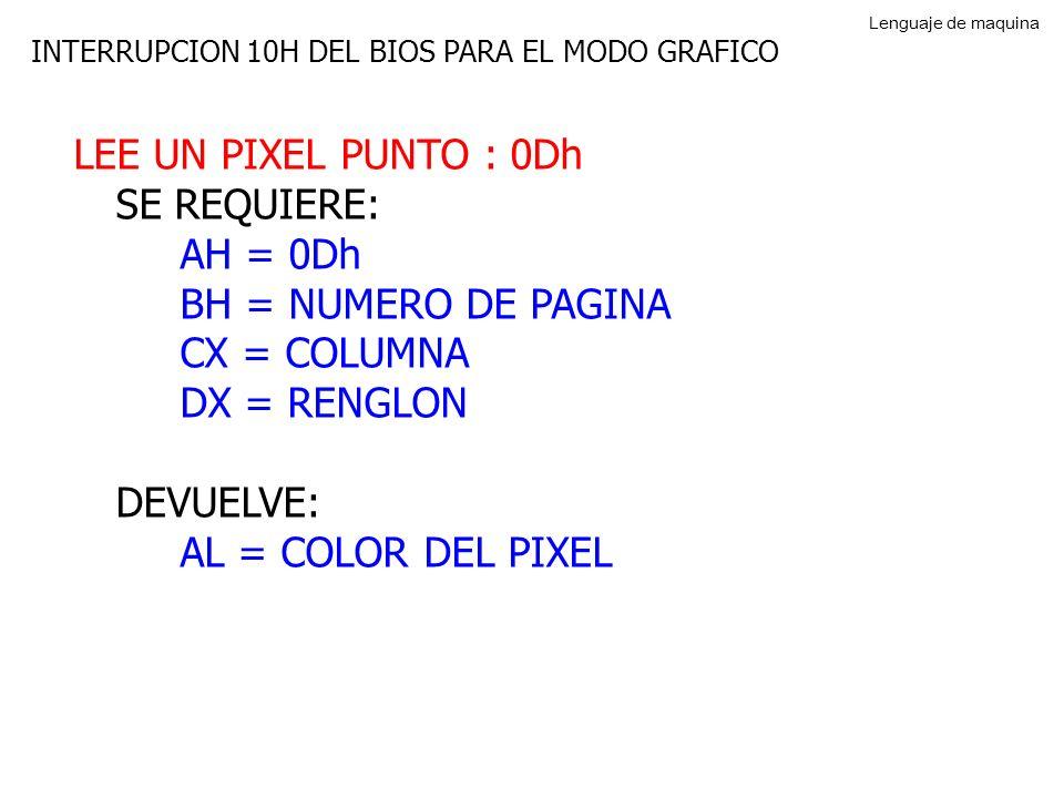 INTERRUPCION 10H DEL BIOS PARA EL MODO GRAFICO LEE UN PIXEL PUNTO : 0Dh SE REQUIERE: AH = 0Dh BH = NUMERO DE PAGINA CX = COLUMNA DX = RENGLON DEVUELVE: AL = COLOR DEL PIXEL Lenguaje de maquina