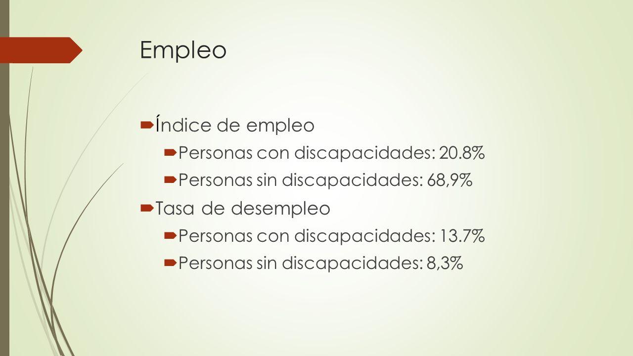Empleo Índice de empleo Personas con discapacidades: 20.8% Personas sin discapacidades: 68,9% Tasa de desempleo Personas con discapacidades: 13.7% Per