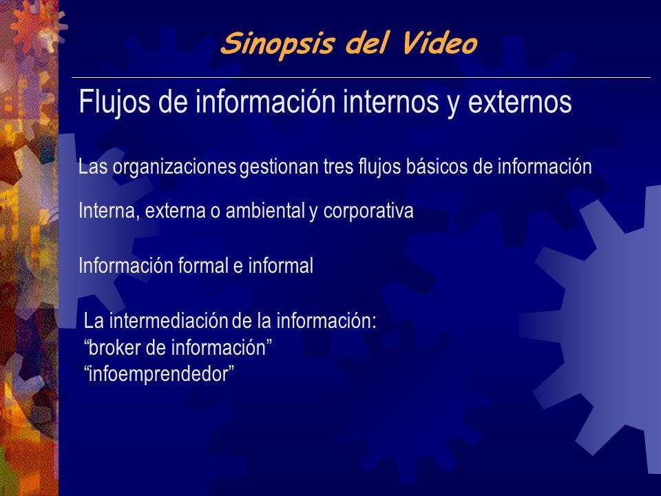 Sinopsis del Video Flujos de información internos y externos Las organizaciones gestionan tres flujos básicos de información Interna, externa o ambiental y corporativa Información formal e informal La intermediación de la información: broker de información infoemprendedor