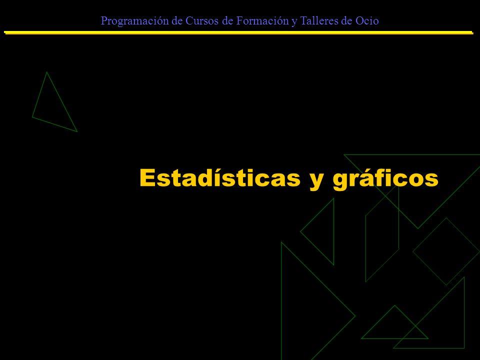 Programación de Cursos de Formación y Talleres de Ocio Estadísticas y gráficos
