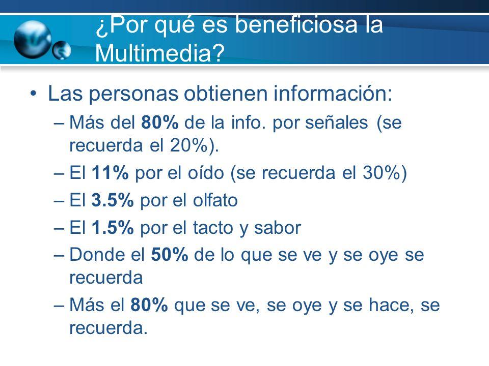 ¿Por qué es beneficiosa la Multimedia.Las personas obtienen información: –Más del 80% de la info.