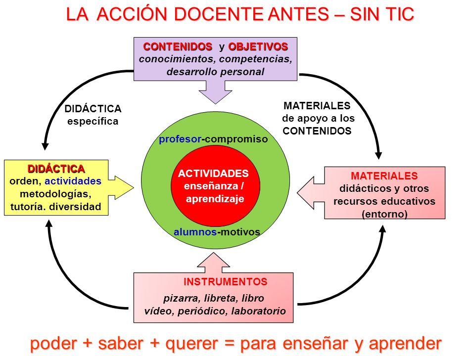 DIDÁCTICA DIDÁCTICA orden, actividades metodologías, tutoría. diversidad LA ACCIÓN DOCENTE ANTES – SIN TIC MATERIALES de apoyo a los CONTENIDOS INSTRU