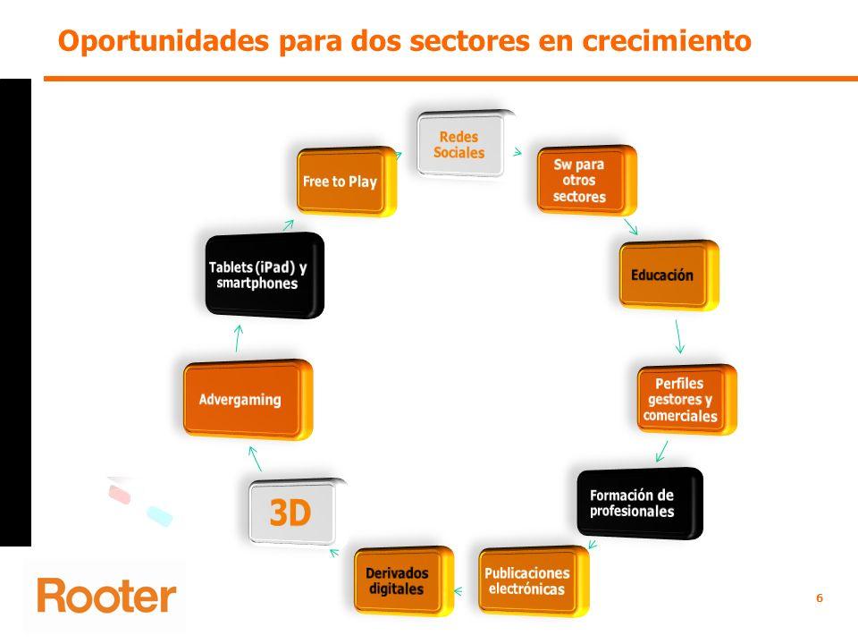 Los instrumentos de mejora para el sector de la animación y los videojuegos Estrategia de Internacionalización dentro de la ECONOMÍA DIGITAL Financiación: Plan de Negocio entendible para los inversores Estructuración del sector: Informes sectoriales y agentes representativos Formación e incorporación de perfiles de gestión al sector 7