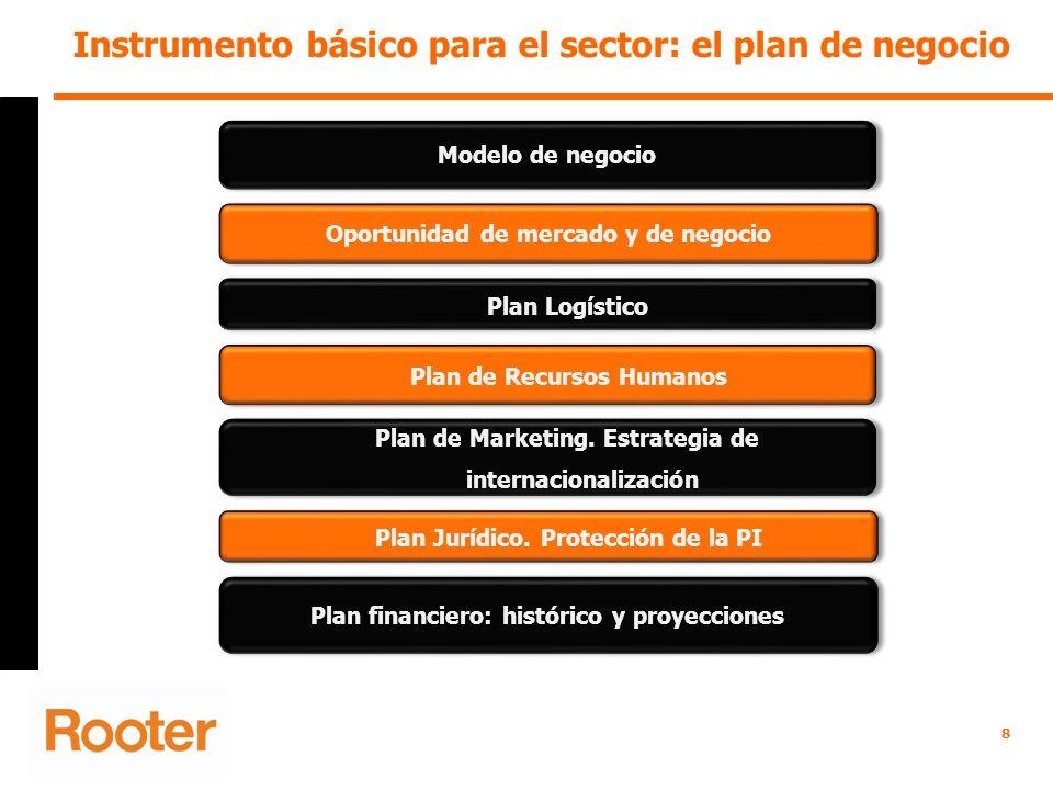 8 Instrumento básico para el sector: el plan de negocio Modelo de negocio Plan de Marketing. Estrategia de internacionalización Plan Jurídico. Protecc
