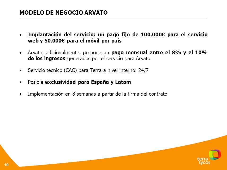 10 MODELO DE NEGOCIO ARVATO Implantación del servicio: un pago fijo de 100.000 para el servicio web y 50.000 para el móvil por país Arvato, adicionalmente, propone un pago mensual entre el 8% y el 10% de los ingresos generados por el servicio para Arvato Servicio técnico (CAC) para Terra a nivel interno: 24/7 Posible exclusividad para España y Latam Implementación en 8 semanas a partir de la firma del contrato