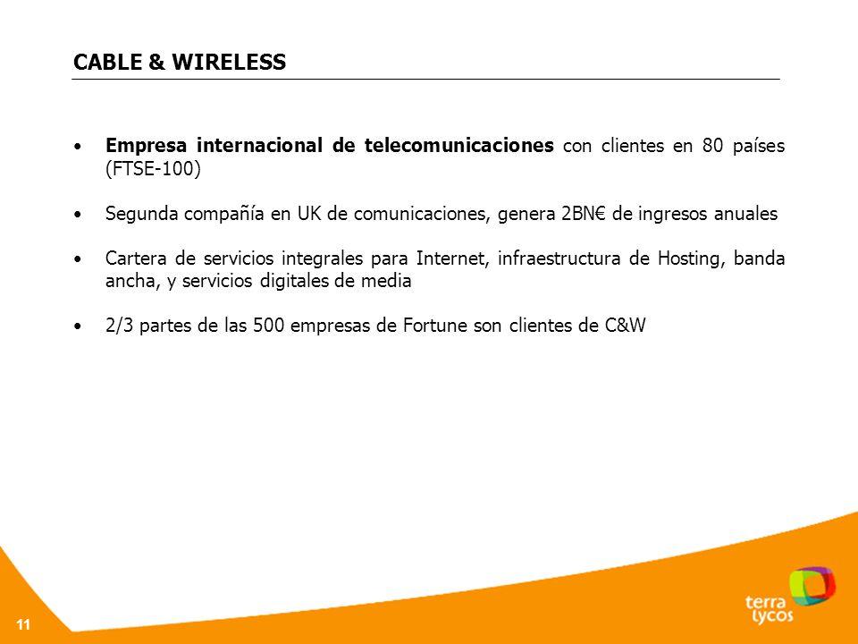 11 CABLE & WIRELESS Empresa internacional de telecomunicaciones con clientes en 80 países (FTSE-100) Segunda compañía en UK de comunicaciones, genera 2BN de ingresos anuales Cartera de servicios integrales para Internet, infraestructura de Hosting, banda ancha, y servicios digitales de media 2/3 partes de las 500 empresas de Fortune son clientes de C&W