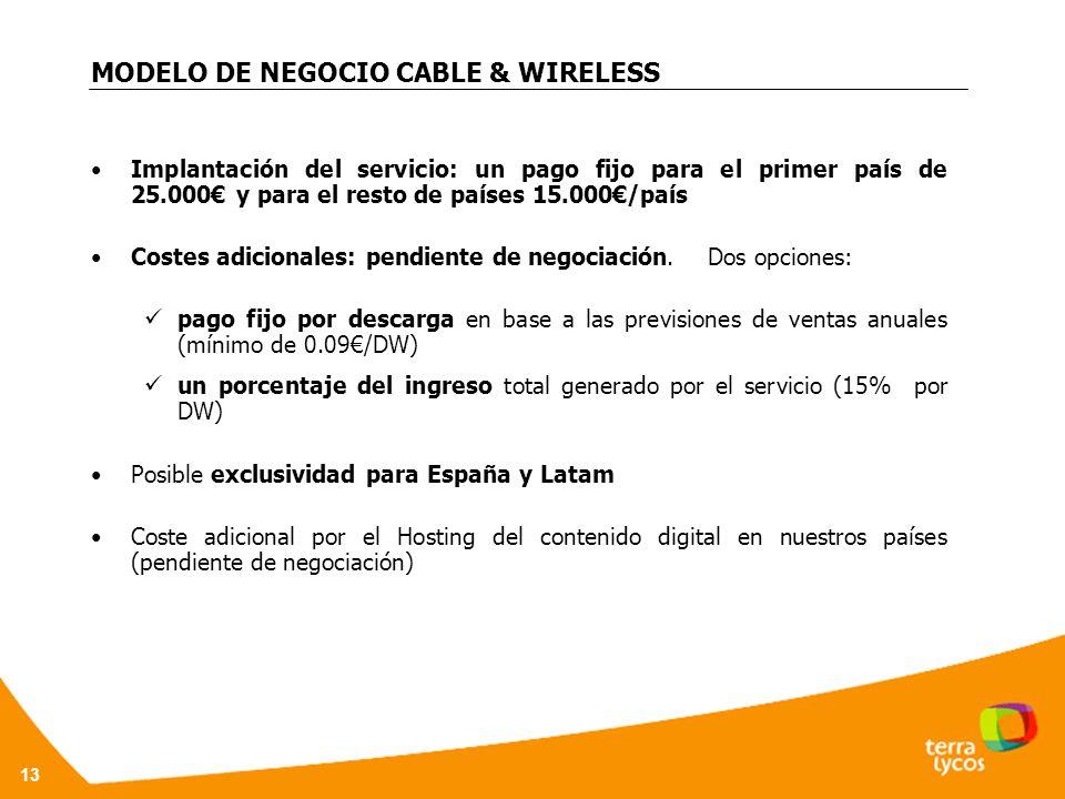 13 MODELO DE NEGOCIO CABLE & WIRELESS Implantación del servicio: un pago fijo para el primer país de 25.000 y para el resto de países 15.000/país Costes adicionales: pendiente de negociación.
