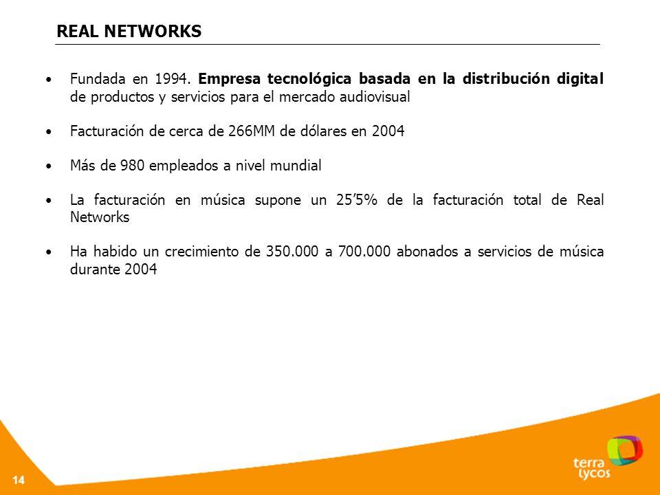 14 REAL NETWORKS Fundada en 1994.