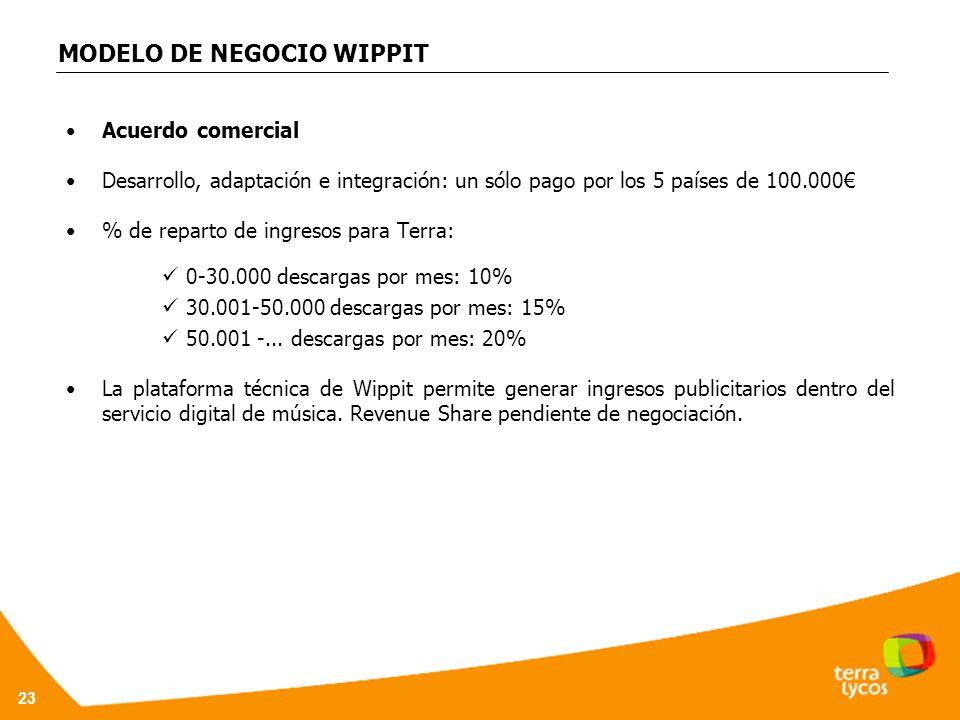 23 MODELO DE NEGOCIO WIPPIT Acuerdo comercial Desarrollo, adaptación e integración: un sólo pago por los 5 países de 100.000 % de reparto de ingresos para Terra: 0-30.000 descargas por mes: 10% 30.001-50.000 descargas por mes: 15% 50.001 -...