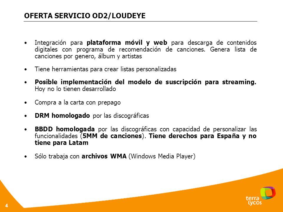 4 OFERTA SERVICIO OD2/LOUDEYE Integración para plataforma móvil y web para descarga de contenidos digitales con programa de recomendación de canciones.